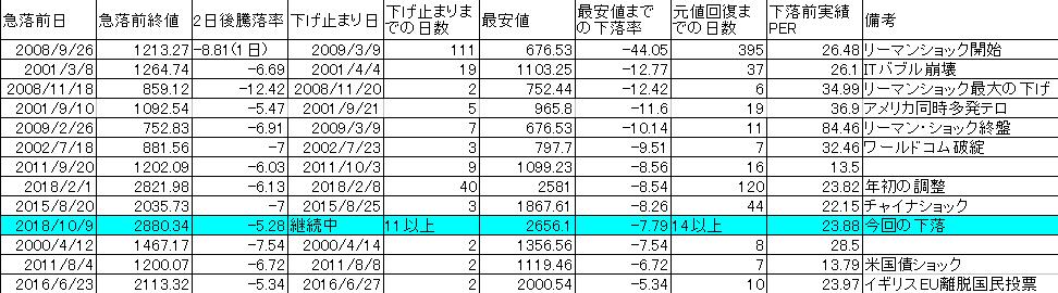 f:id:shinonomen:20181029174148p:plain