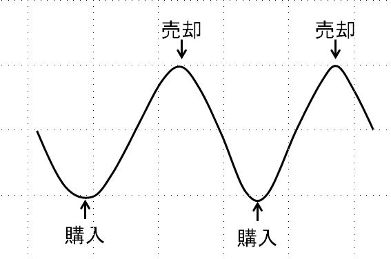 f:id:shinonomen:20191017174225p:plain