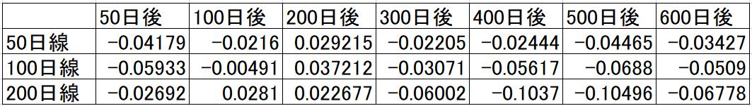 f:id:shinonomen:20210525171447p:plain