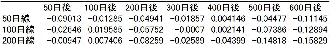 f:id:shinonomen:20210525171540p:plain