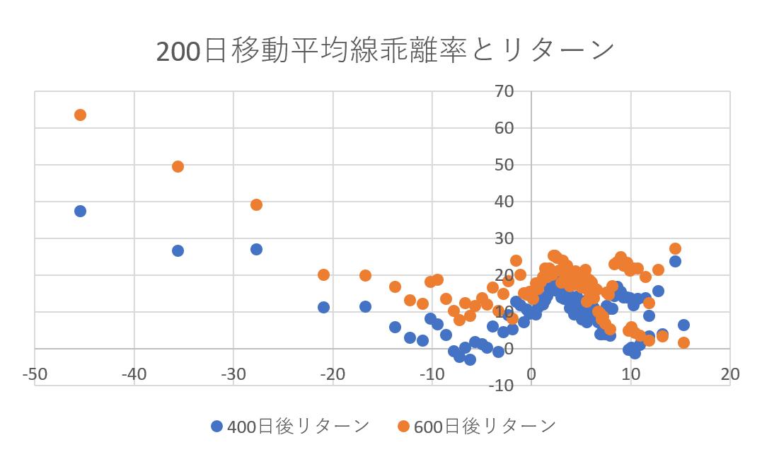 f:id:shinonomen:20210525172112p:plain