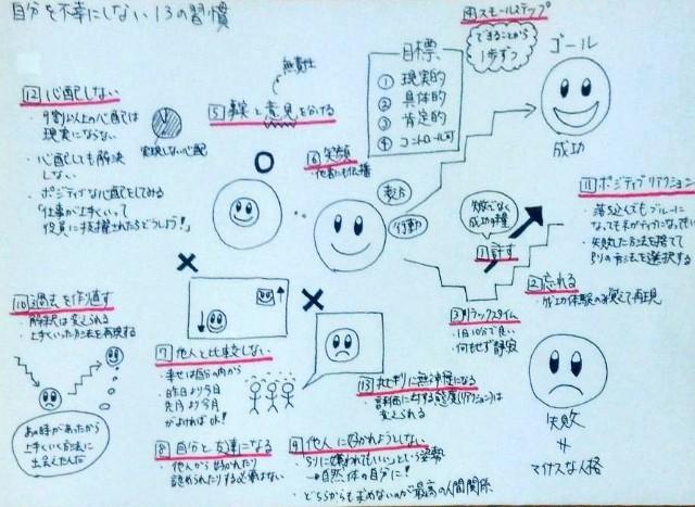 f:id:shinonon-heart:20180302221951j:image