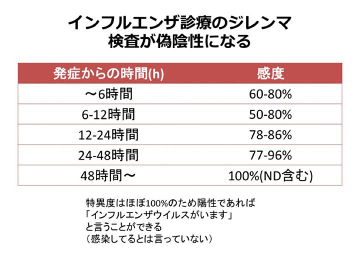 f:id:shinoro3387:20180120195033j:plain