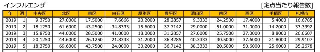 f:id:shinoro3387:20190209084442p:plain