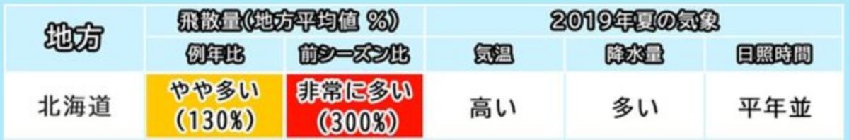 f:id:shinoro3387:20191003153841p:plain
