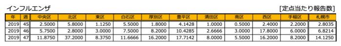 f:id:shinoro3387:20191201063157j:plain