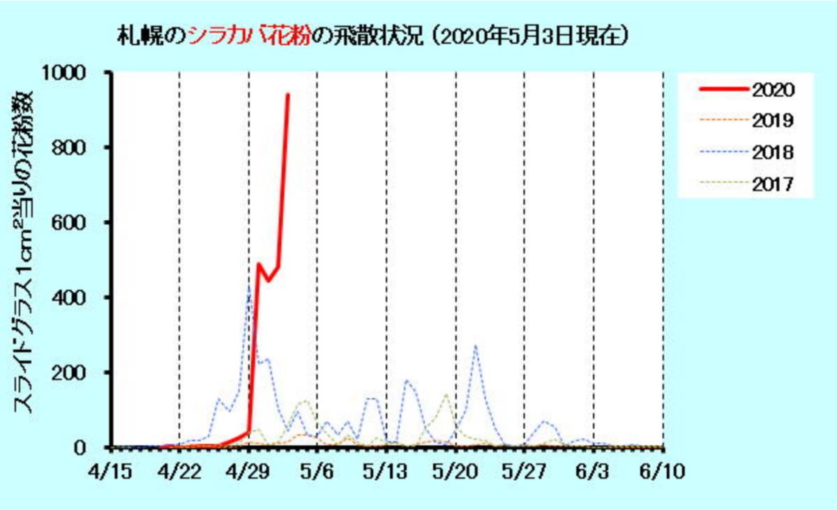 f:id:shinoro3387:20200504155938p:plain