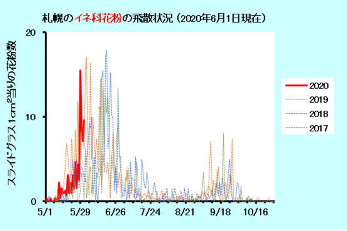 f:id:shinoro3387:20200604200120p:plain