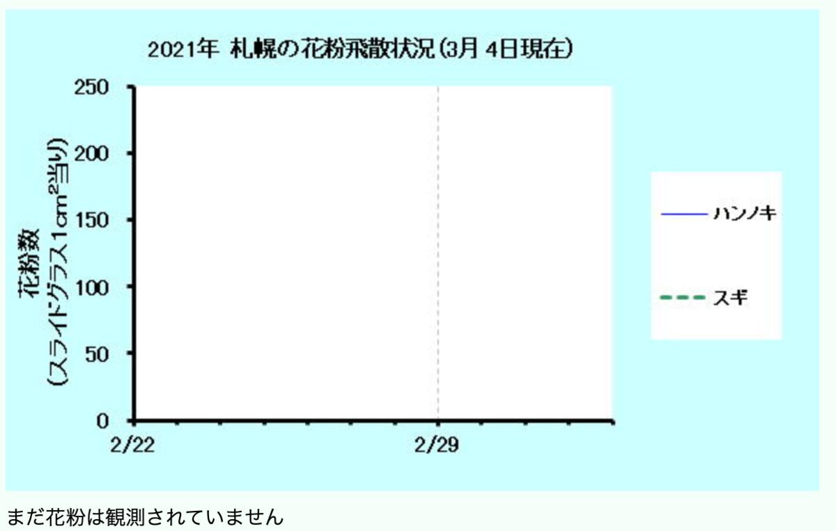 f:id:shinoro3387:20210306234045p:plain