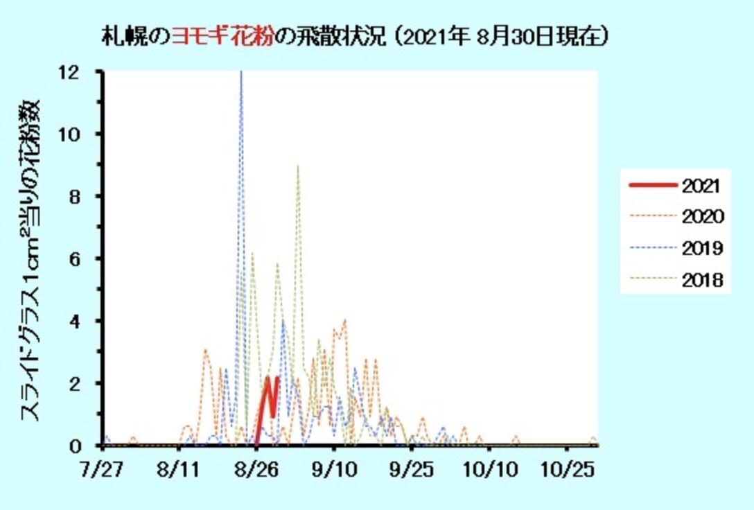 f:id:shinoro3387:20210902185406p:plain