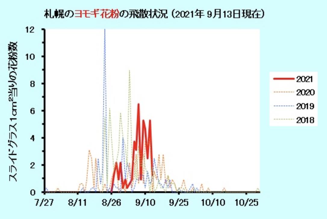 f:id:shinoro3387:20210916202933p:plain