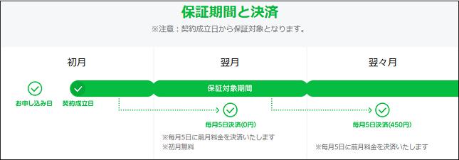 f:id:shinpoi:20170119013653p:plain