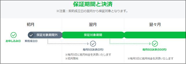 f:id:shinpoi:20170119085948p:plain
