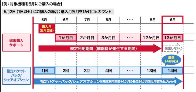 f:id:shinpoi:20170202194919p:plain