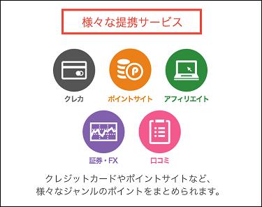 f:id:shinpoi:20170306100058p:plain