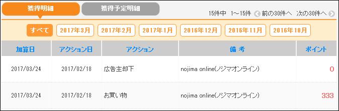 f:id:shinpoi:20170325003716p:plain