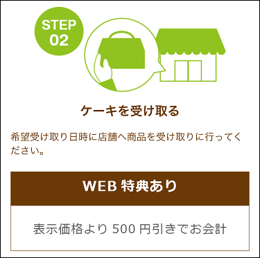 f:id:shinpoi:20170413081545p:plain