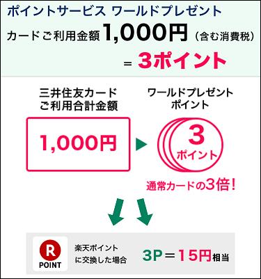 f:id:shinpoi:20170504073157p:plain