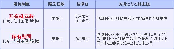 f:id:shinpoi:20170516095147p:plain
