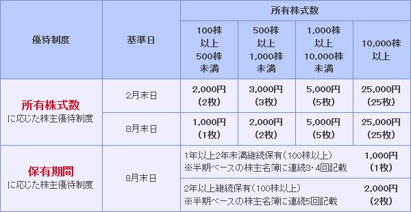 f:id:shinpoi:20170516095155p:plain