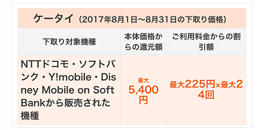 f:id:shinpoi:20170802075158p:plain
