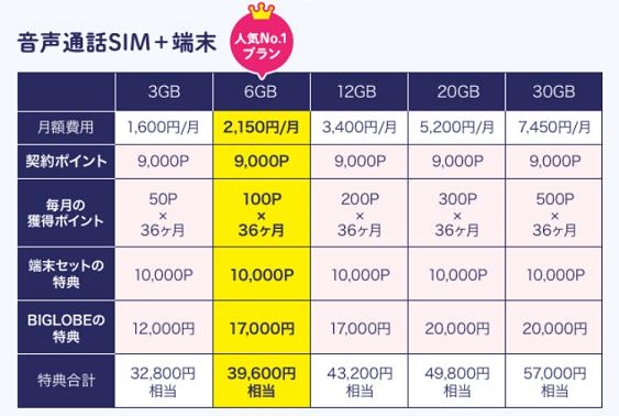 f:id:shinpoi:20170907185835p:plain