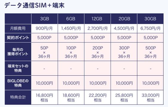 f:id:shinpoi:20170907185941p:plain