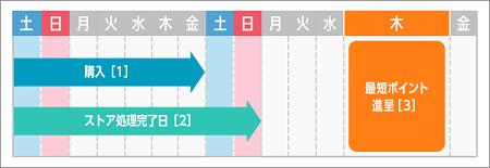 f:id:shinpoi:20171208082310p:plain