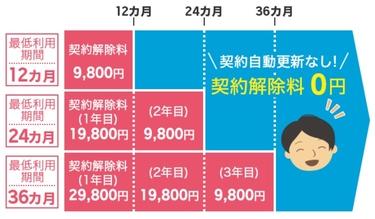 f:id:shinpoi:20180420023404j:plain