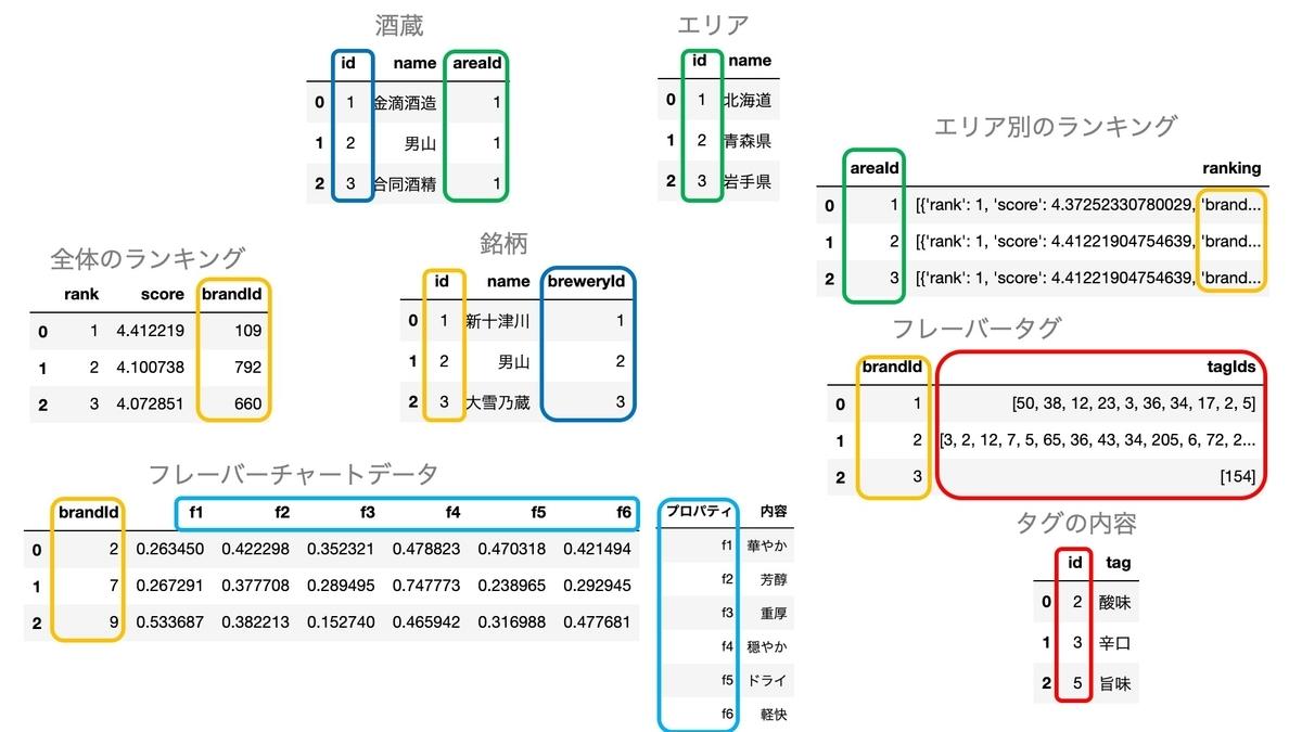 f:id:shinpsan:20200919071111j:plain