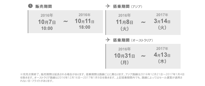 f:id:shinpsonkun:20161006224440p:plain