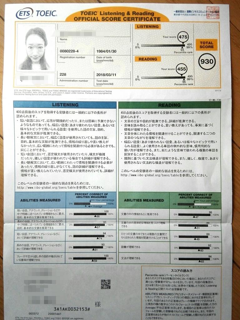f:id:shinpsonkun:20180622140916j:plain