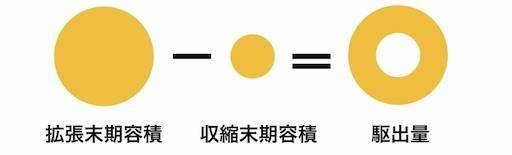 f:id:shinrihataro:20181029184946j:image