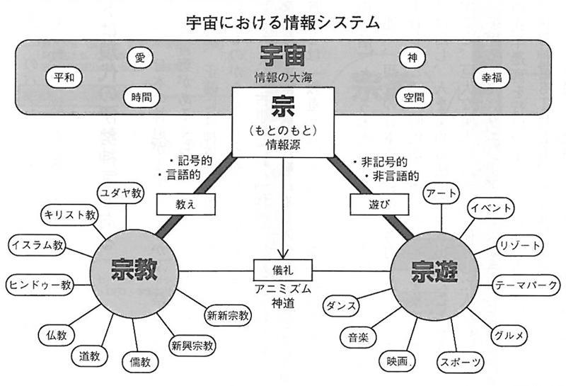 f:id:shins2m:20131015211025j:image