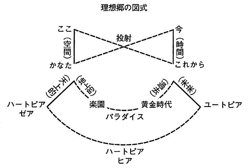 f:id:shins2m:20131015212202j:image