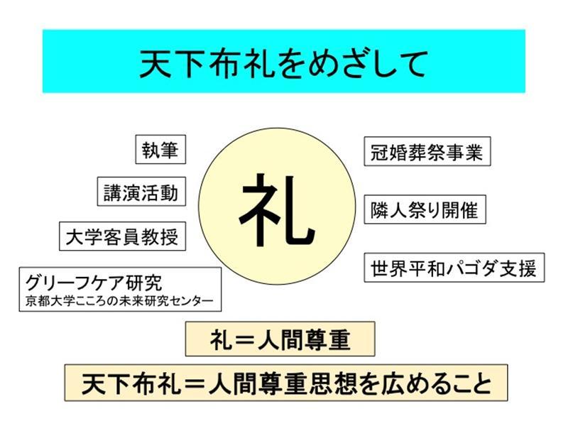 f:id:shins2m:20140422115530j:image