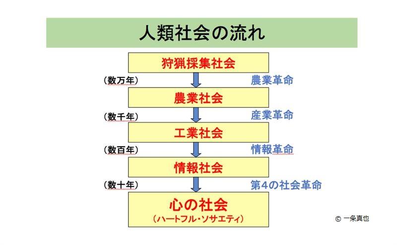 f:id:shins2m:20190106195623j:plain