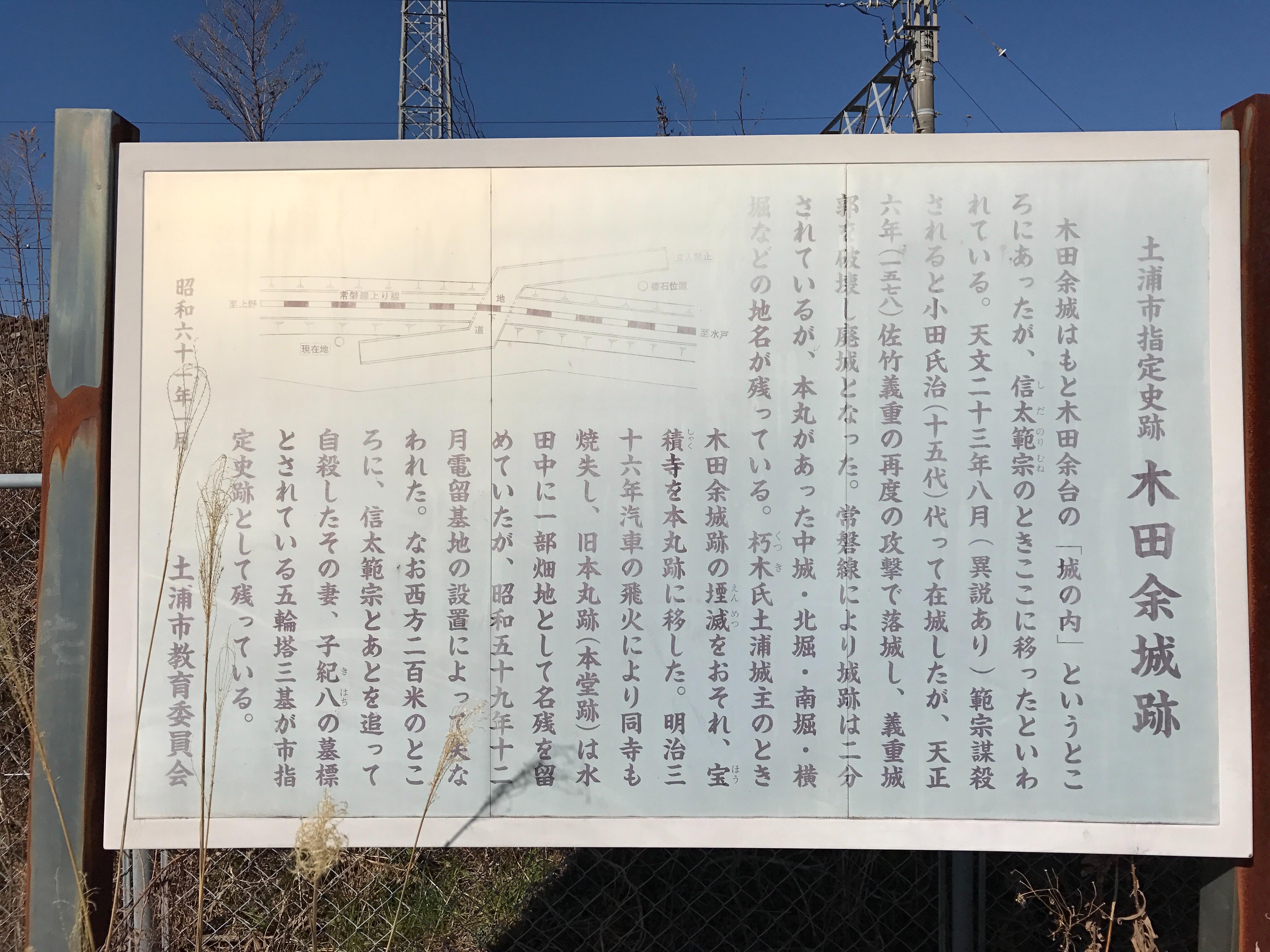 f:id:shinsaku1234t501:20170226225702j:image