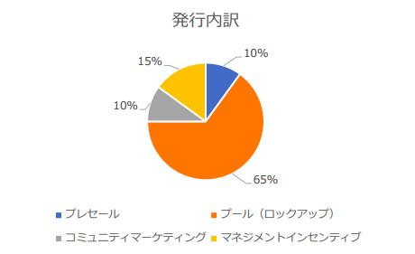 f:id:shinsakuget777tan:20180218172318p:plain