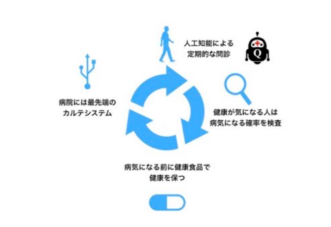 f:id:shinsakuget777tan:20180305182201p:plain