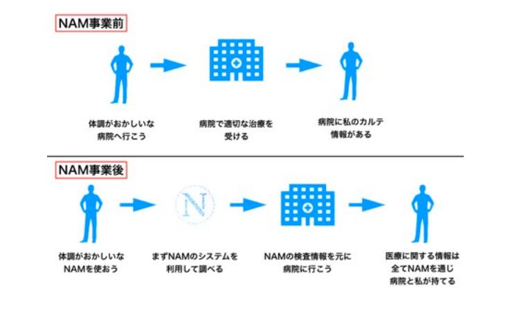 f:id:shinsakuget777tan:20180305182300p:plain