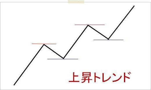f:id:shinsakuget777tan:20180502112923j:plain