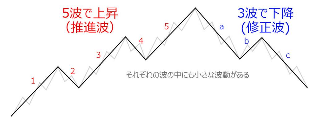 f:id:shinsakuget777tan:20180504174809j:plain