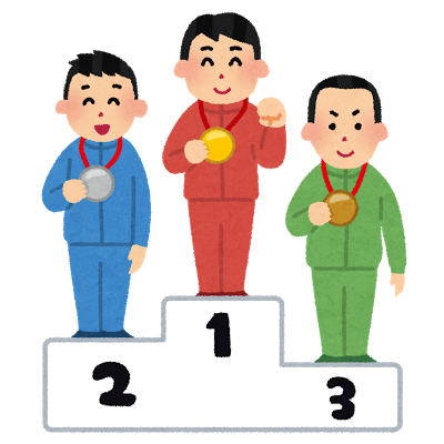 f:id:shinshin05:20170624023702p:plain