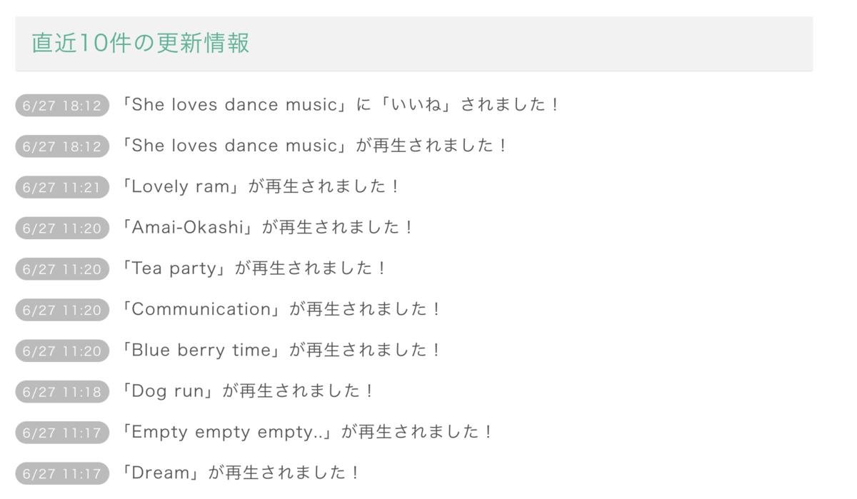 f:id:shinshin86:20190628205050p:plain
