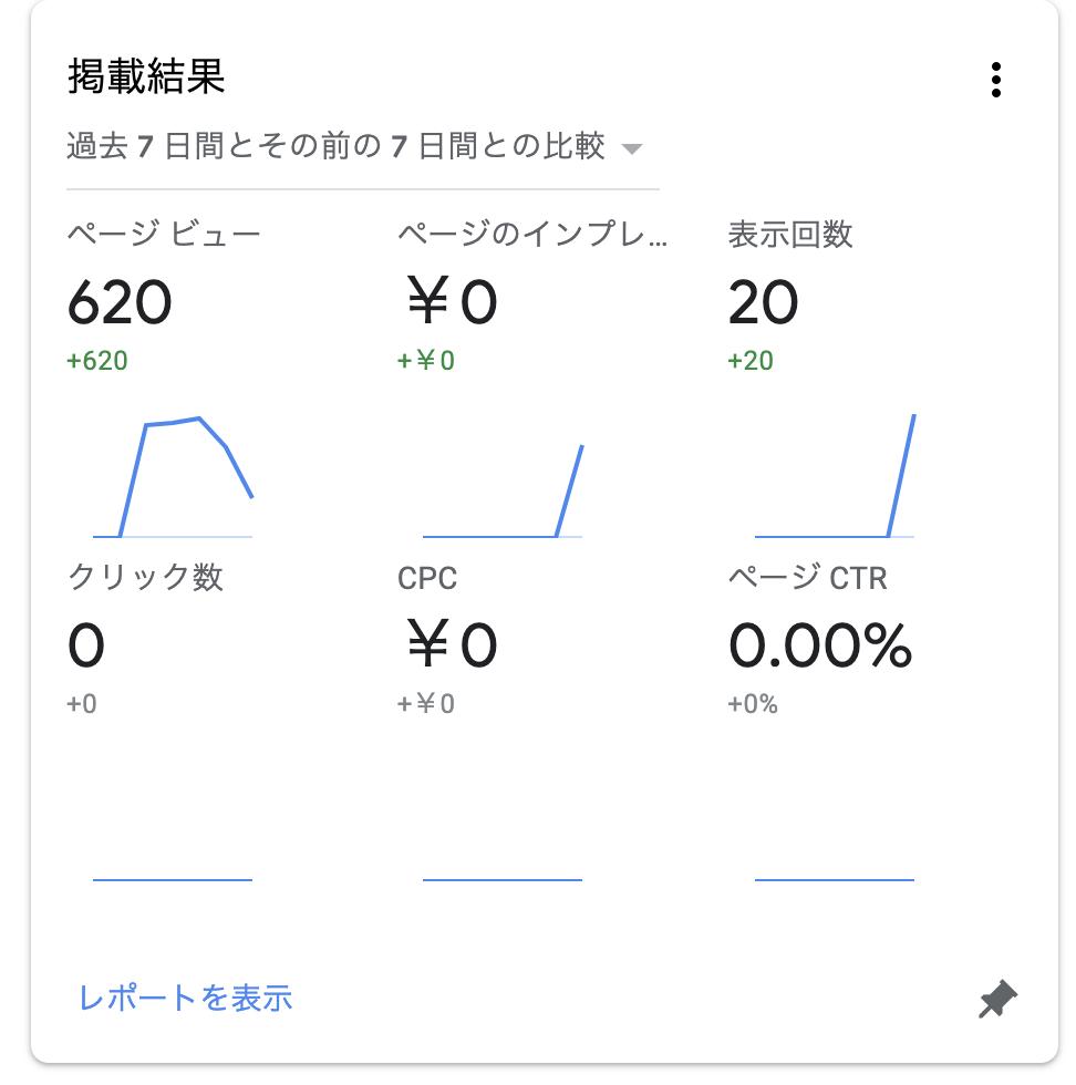 f:id:shinshin86:20190811110624p:plain
