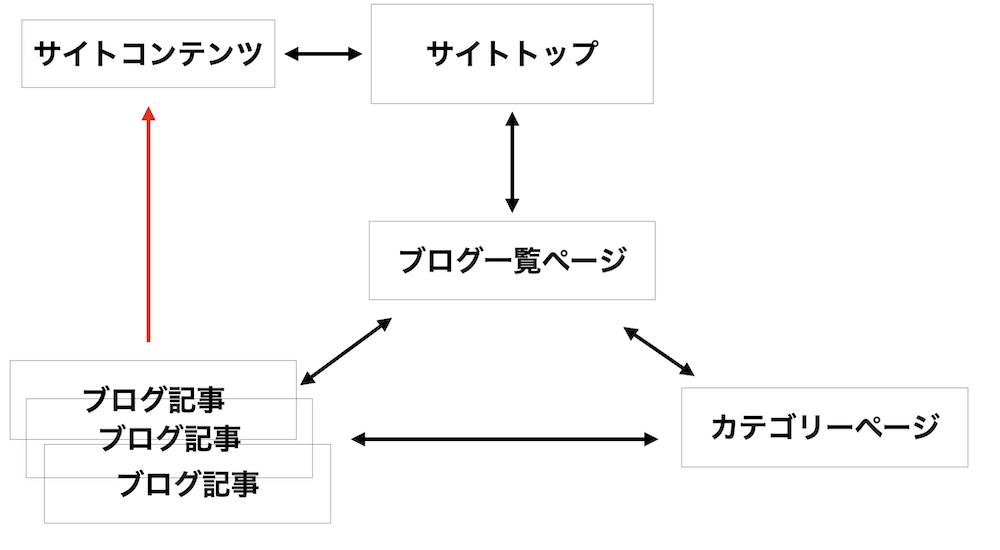 f:id:shinshin86:20210426104754p:plain