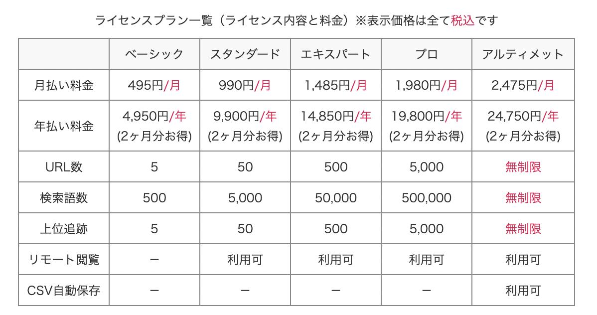 f:id:shinshin86:20210601080031p:plain