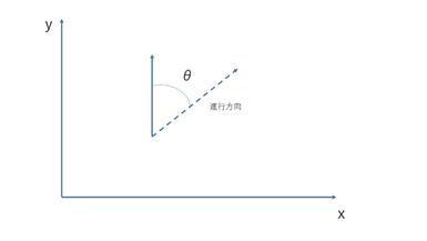 f:id:shinshinmice:20191217191805p:plain