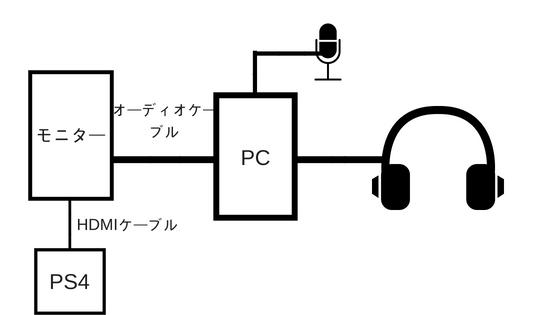 f:id:shinshiraoka1411:20180530053903p:plain